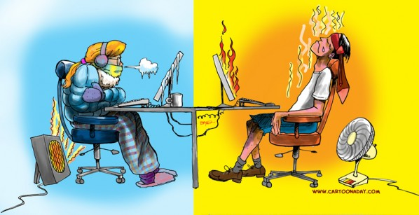 hot and cold office