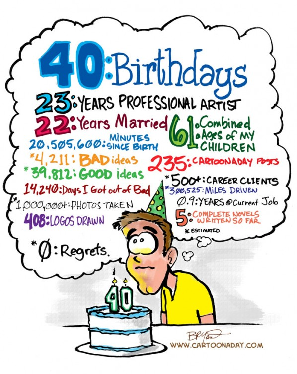 40 Year Birthday Cartoon