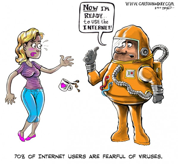 internet viruses fear