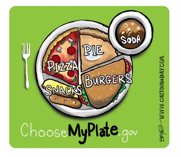 Food-plate-pyramid