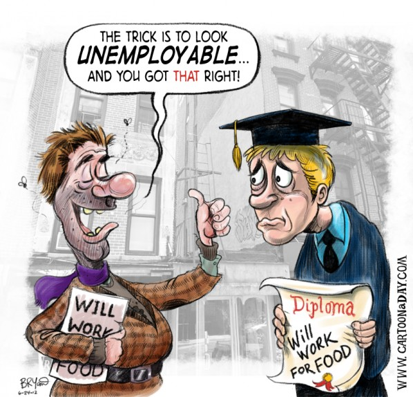 No Jobs for Graduates