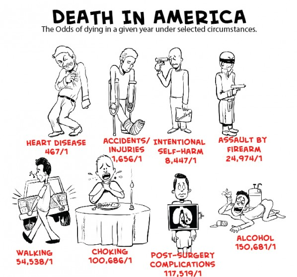 death-in-america-cartoon-0A