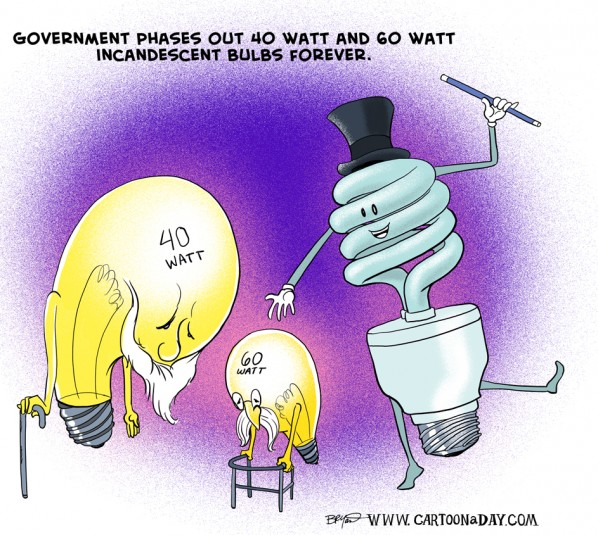 Death-of-incandescent-light-bulb