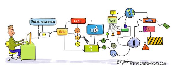 social-networking-cartoon-598