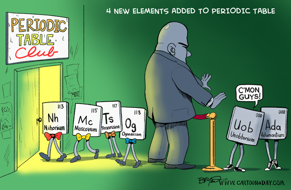Four new elements added to periodic table cartoon four new elements added to periodic table urtaz Image collections
